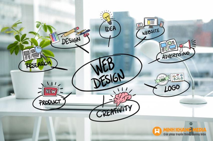 Thiết kế web thanh hóa ở đâu đẹp và chất lượng nhất?